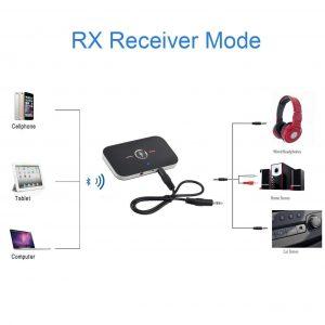 Adaptateur Bluetooth TV Récepteur